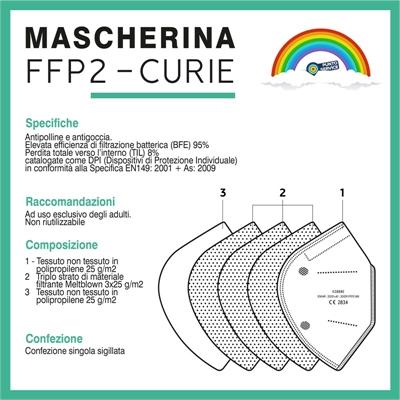 Mascherina FFP2 4