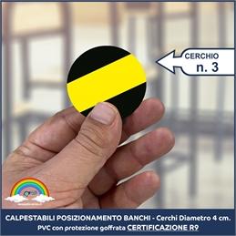 Cerchi Adesivi Posizionamento Banchi 3