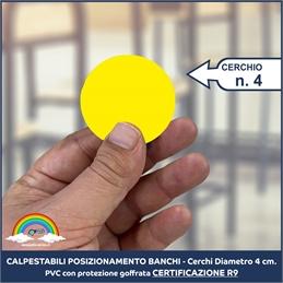 Cerchi Adesivi Posizionamento Banchi 4