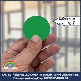 Cerchi Adesivi Posizionamento Banchi 7