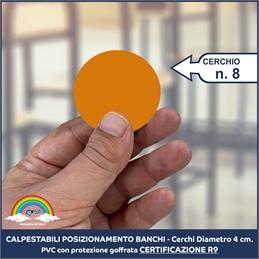 Cerchi Adesivi Posizionamento Banchi 8